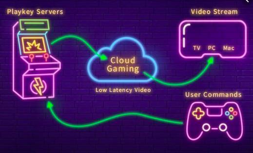 Come il cloud gaming cambia il mondo dei videogiochi